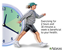 Exercise 30 minutes a day