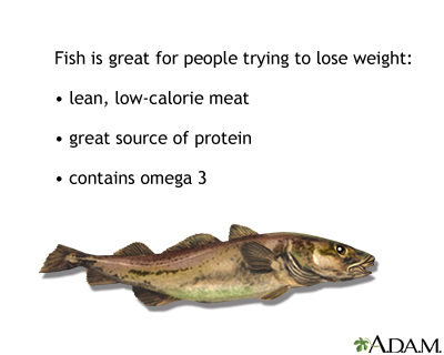 Heart disease and diet fish in diet forumfinder Images