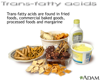 Trans-fatty acids
