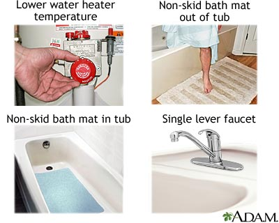 help bathroom medical to products falls safety prevent web supplies